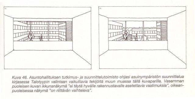 (kuva Johanna Hankosen kirjasta Lähiöt ja tehokkuuden yhteiskunta (1994))